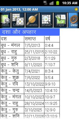 Horoscope Hindi (Supersoft Prophet) for Android - APK Download