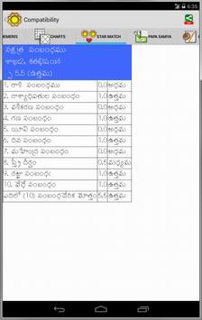Telugu Astrologie Matches machen freie Software