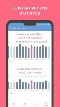 Period tracker, calendar, ovulation, cycle screenshot 4