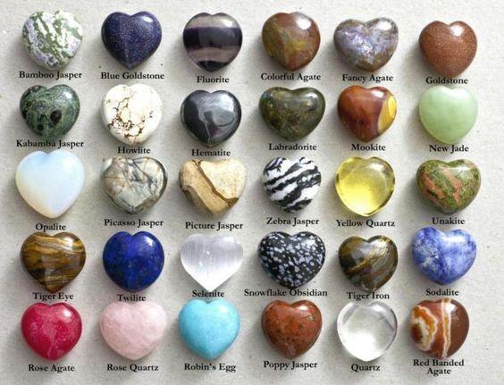Полудрагоценные поделочные камни фото и название