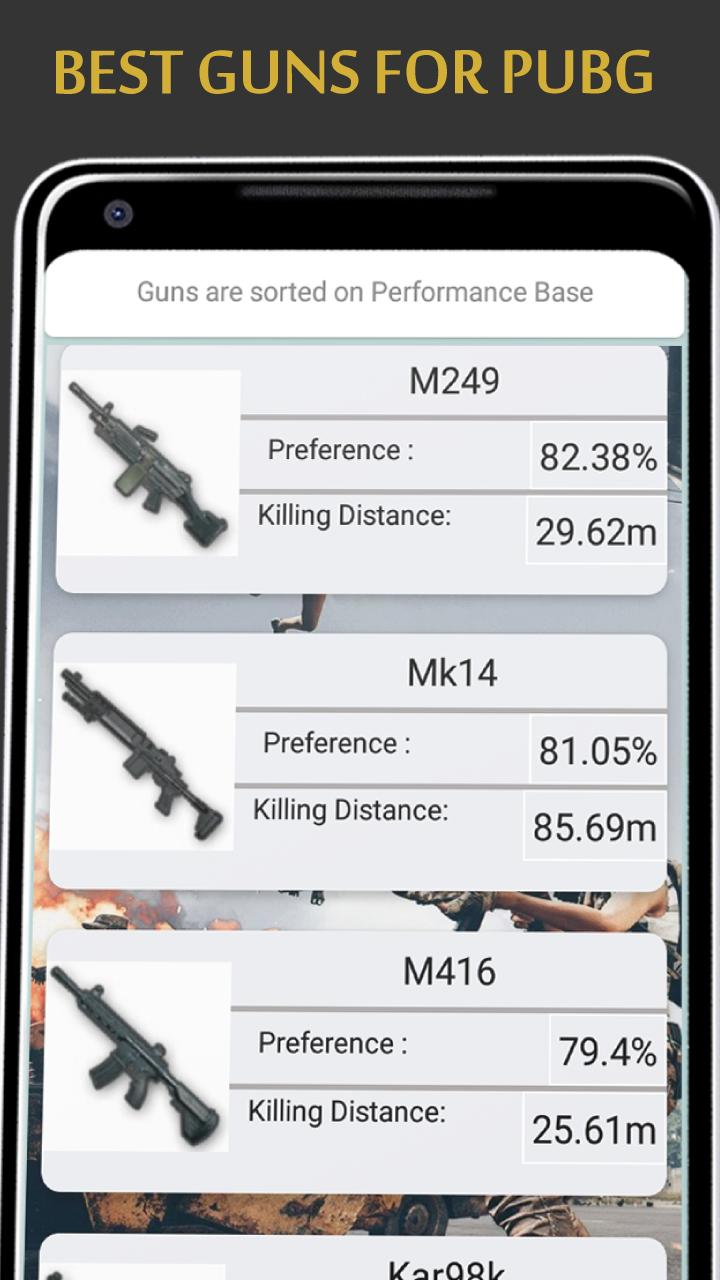 Best Weapons for PUBG- Guide for PUBG for Android - APK Download