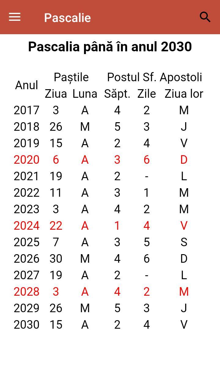 Calendar Crestin Ortodox 2022.Calendar Ortodox De Stil Vechi For Android Apk Download