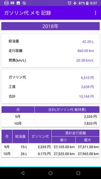 ガソリン代 給油量 走行距離 工賃 部品代 車検代 駐車場代 駐輪場代 メモ 記録 アプリ 車の管理 screenshot 1