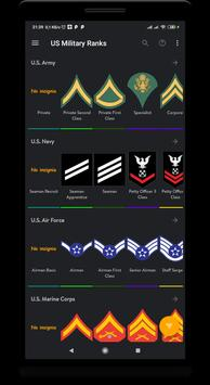 US military ranks poster