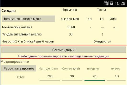Стратегия Форекс (Демо) screenshot 2
