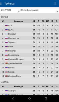 СКА+ Sports.ru screenshot 1