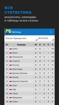 Ростов+ screenshot 4