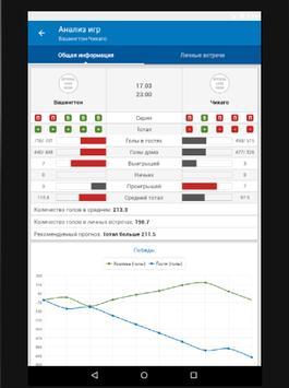 ВПРОГНОЗE - прогнозы и ставки на спорт screenshot 8