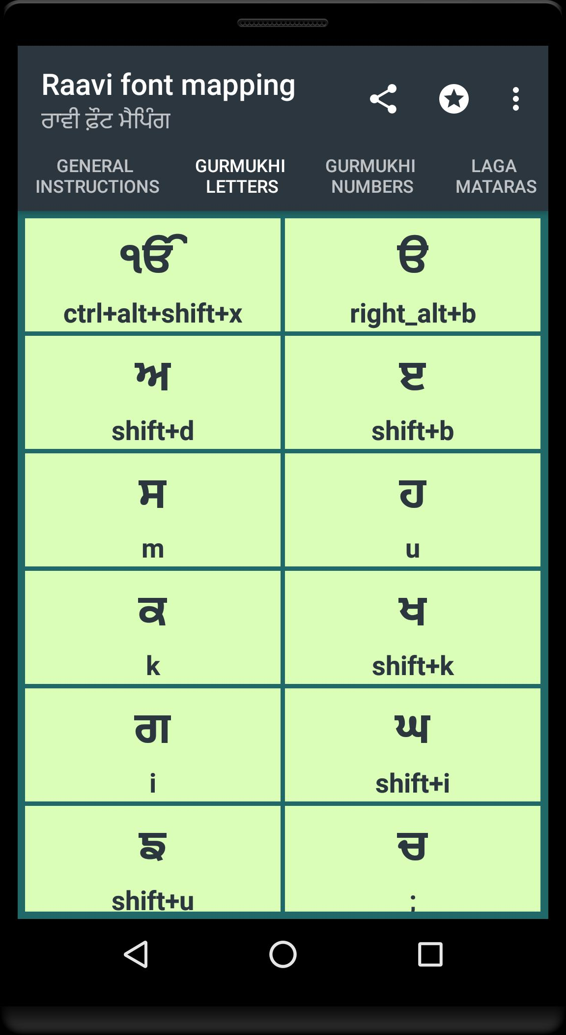 Raavi Font Keyboard Mapping for Android - APK Download on