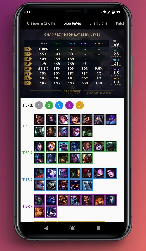 Teamfight Tactics TFT Cheatsheet (No Ads) for Android - APK