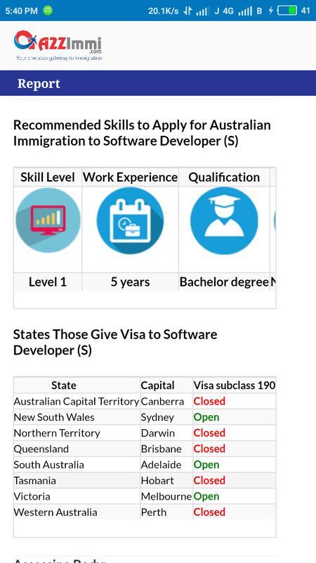 Australia pr points calculator 2018 | permits and visas.