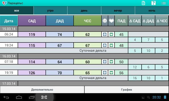 13 Schermata Парацельс (Контроль давления)