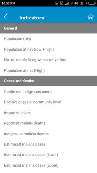 World Malaria Report screenshot 6