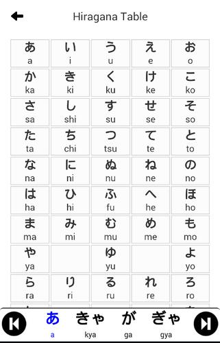 Hiragana For Android Apk Download