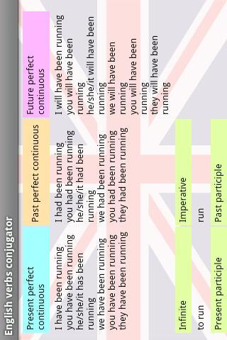Conjugueur De Verbes Anglais Pour Android Telechargez L Apk