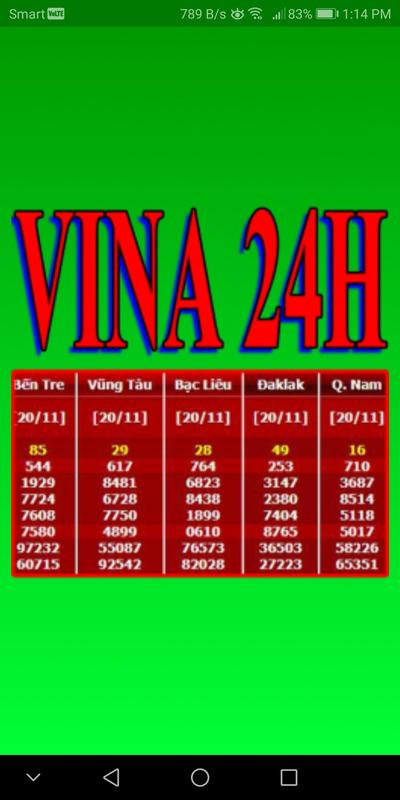 Vina24h Traffic
